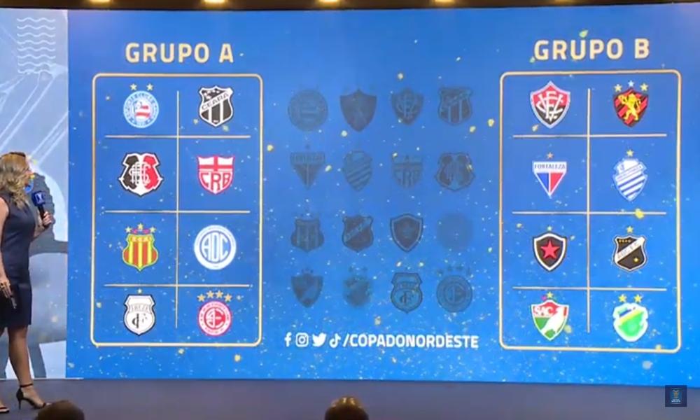 Saiba a composição dos grupos da Copa do Nordeste 2021