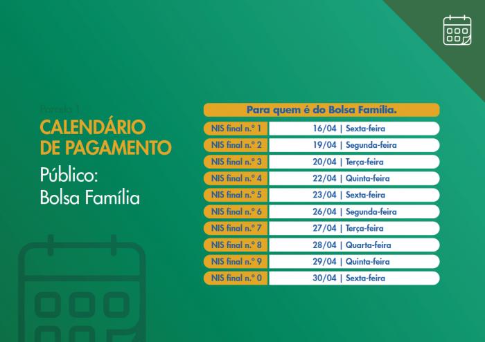 Caixa divulga calendário de pagamento do auxílio emergencial; confira datas