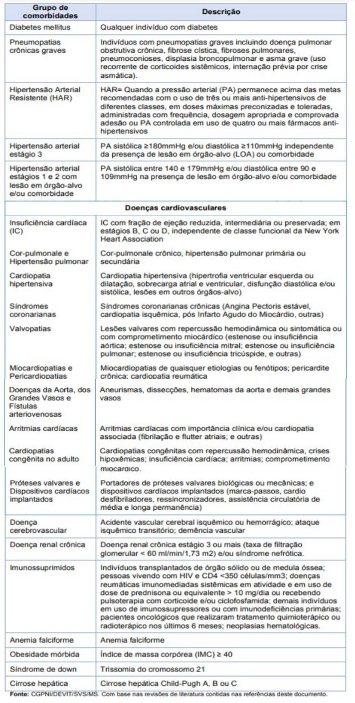 Salvador inicia segunda fase de vacinação contra o coronavírus na próxima semana